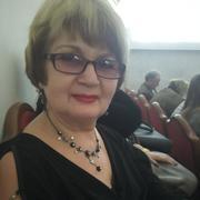 Ольга 68 Донецк
