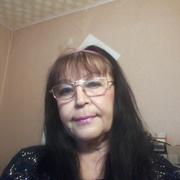 Галя 66 Краснотурьинск