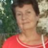 Анна, 64, г.Пятигорск