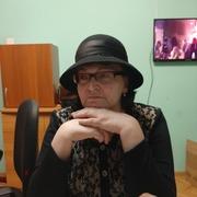 Тастемирова Ирина Вен 57 Санкт-Петербург