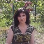 Алёна 54 Омск