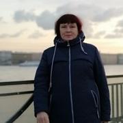 Ольга Котикова 61 Краснодар