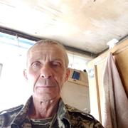 Hikola, 30, г.Днепр