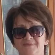 Тоня 72 Калининград