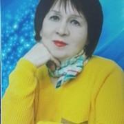 Ирина 62 года (Стрелец) Воткинск