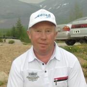 Сергей 63 Хабаровск
