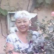 Анна 50 лет (Стрелец) Ижевск