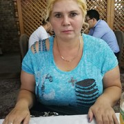 Люда 40 Бишкек