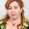 rima Kontsevoy, 51, г.Бат-Ям