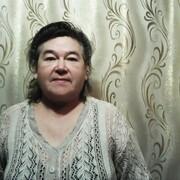 Чурина Людмила 66 Ижевск
