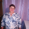 Наталья Городовая, 48, г.Ставрополь