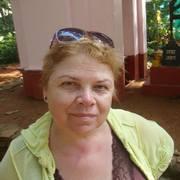 Начать знакомство с пользователем Nina 68 лет (Рыбы) в Коряжме