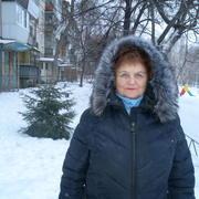 Надежда 69 Челябинск