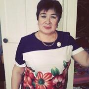 Мария 60 лет (Козерог) на сайте знакомств Красноармейска