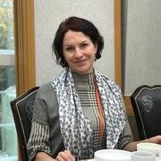 NAKHODKA, 50 лет, Водолей