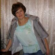 знакомства в городе краматорск