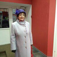нина, 65 лет, Козерог, Пермь