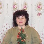Марианна 55 Ижевск