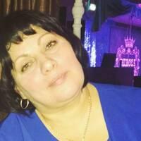 Ирина, 51 год, Козерог, Пермь
