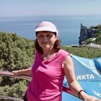 Еленочка, 51 год, Лев, Ставрополь