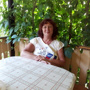 Нина 64 года (Скорпион) Междуреченск