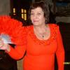 Veronika Gaivoronskaj, 64, г.Ставрополь