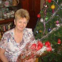 Лина, 27 лет, Козерог, Нижний Новгород