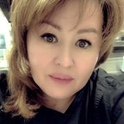 Светлана 40 лет (Близнецы) Армавир