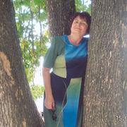 Александровна Абабков, 67, г.Ливны