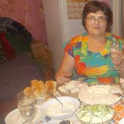 НАДЕЖДА 64 Гурьевск