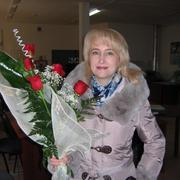 Viktoria 12 из Тернополя желает познакомиться с тобой