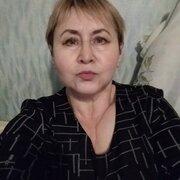 Елена Семёнова 56 Ижевск