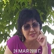 Гуля, 50, г.Байконур