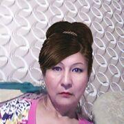 Ханум 57 Павлодар