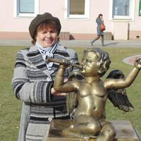 нина cokolova(ахкаму), 65 лет, Близнецы, Иркутск