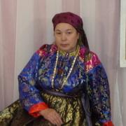 Петровна 31 год (Скорпион) Усть-Цильма