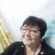 Ирина 54 Киров