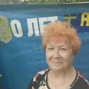 тамара 81 Псков