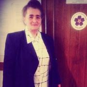 Svetlana Aslikyan 76 Ереван