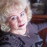 Ольга, 58, г.Донецк
