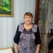 Людмила Науменко 69 Волжский (Волгоградская обл.)