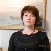 Юлия Кукатова, 39 лет, Лев, Москва