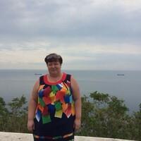 СВЕТЛАНА, 45 лет, Овен, Москва