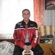 Сергей 55 Кисловодск