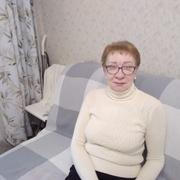 ольга 61 Нижний Новгород