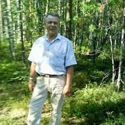 Николай 73 Батайск
