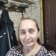 Ашимова Ольга 52 Сорочинск