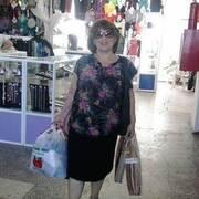 Подружиться с пользователем Наталья 62 года (Стрелец)