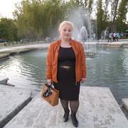Светлана 43 Зеленокумск