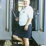 Светлана, 35 лет, Скорпион